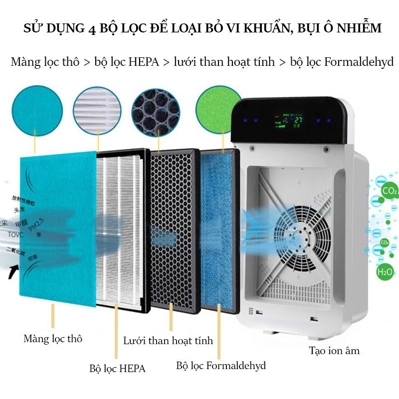 Máy lọc không khí JSY-40A công nghệ HEPA lọc bụi siêu vi PM 2.5