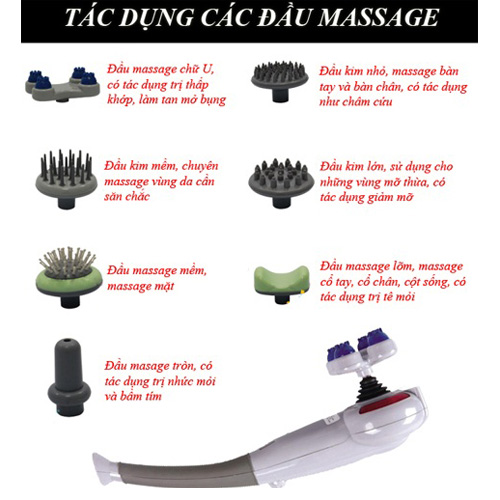 Tác dụng của đầu massage, máy massage cầm tay mini